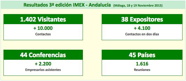 tabla_datos_2015